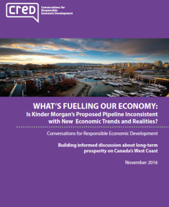 Report Cover 'What's Fuelling Our Economy""