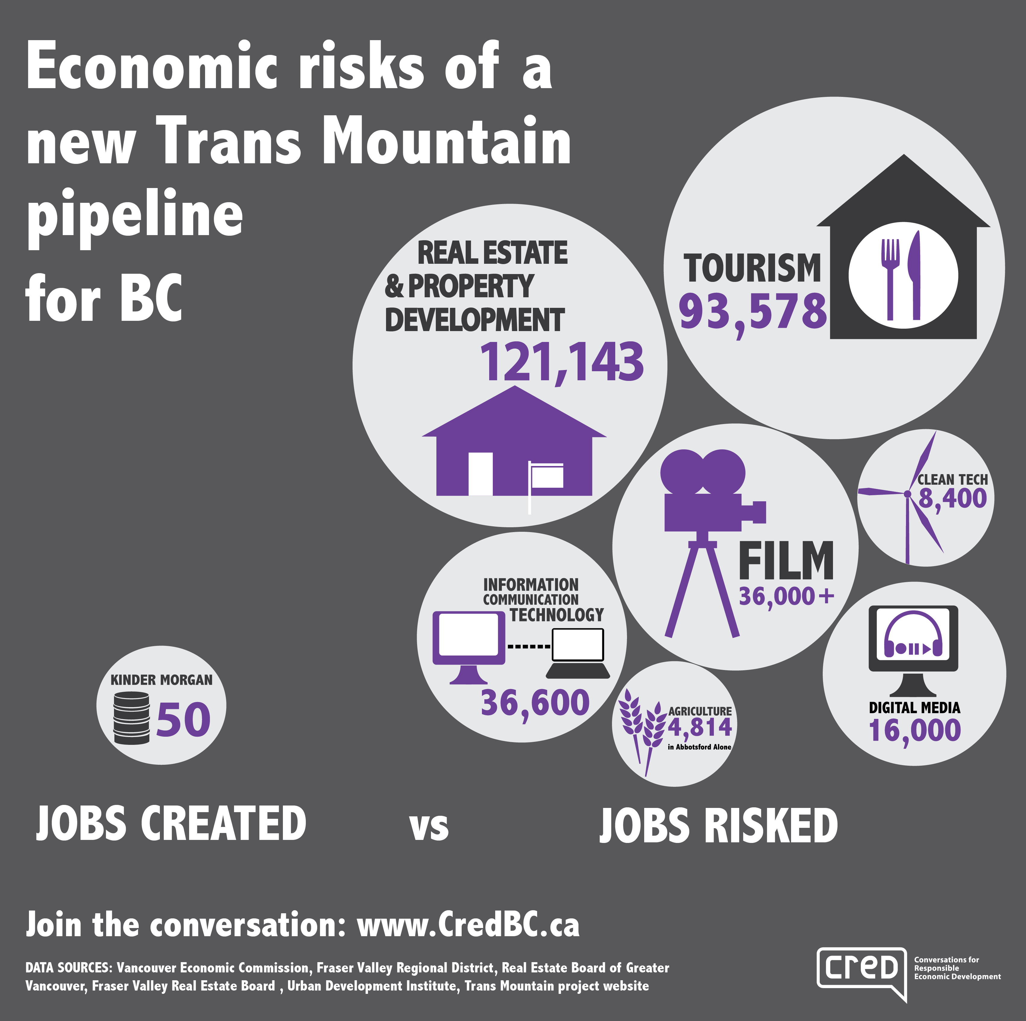 Assessing the risks of Kinder Morgan's proposed new Trans