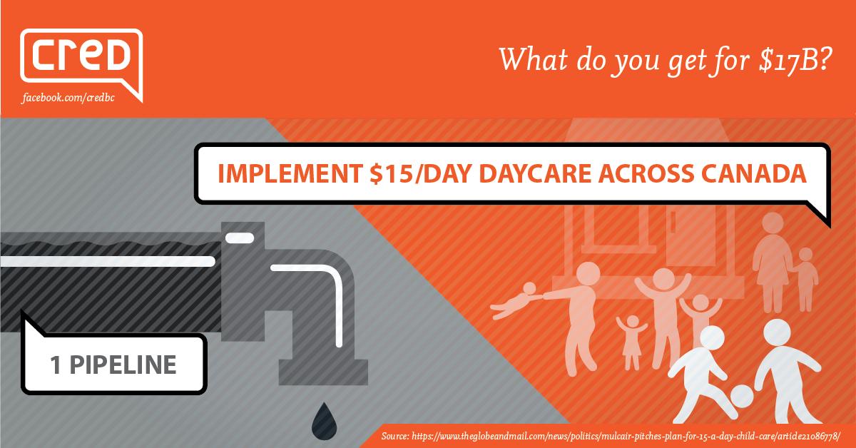 CRED_kmbuyout_rev1_daycare