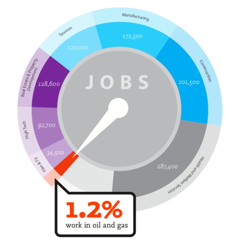 BC_jobs_snapshot.png